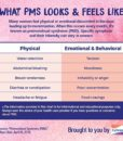 Boiron Cyclease PMS