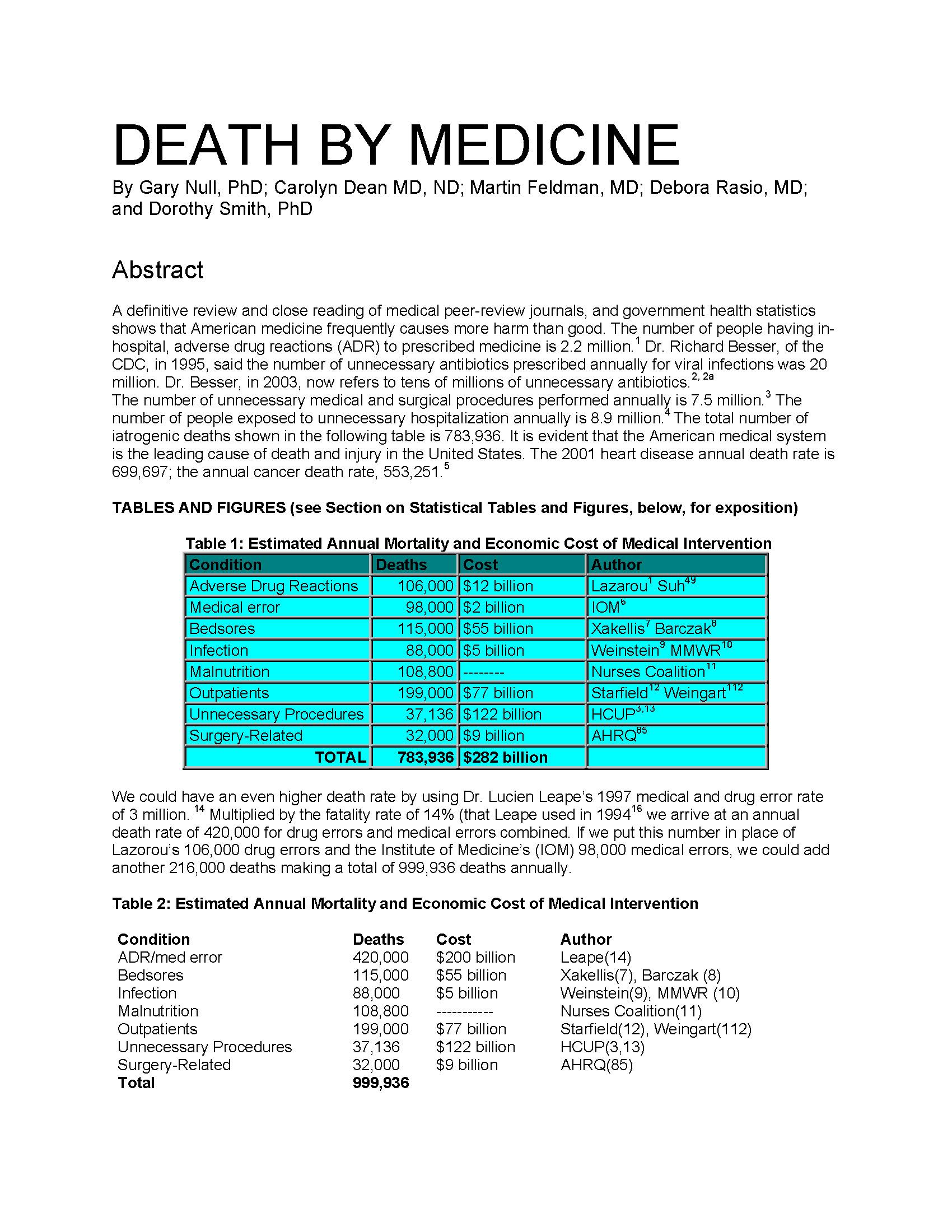 Death by medicine.