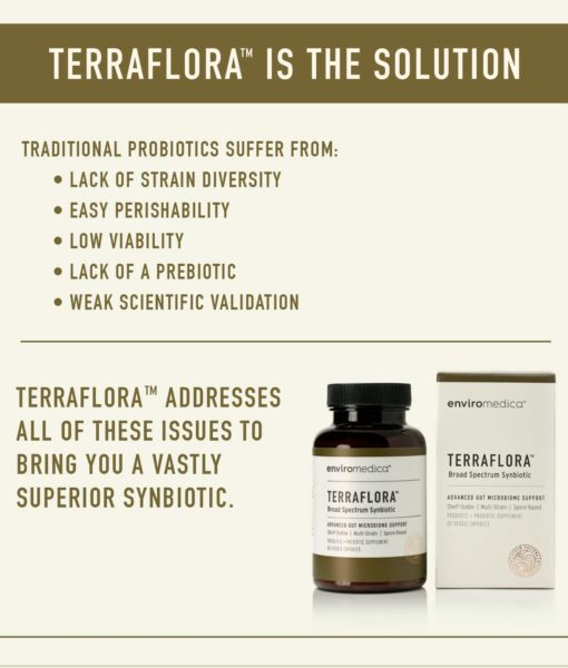 What differentiates the all organic Enviromedica Terraflora Broad Spectrum Synbiotic from other solutions and thereby the #1 solution for robust support of gastrointestinal (microbiome) and immune health.