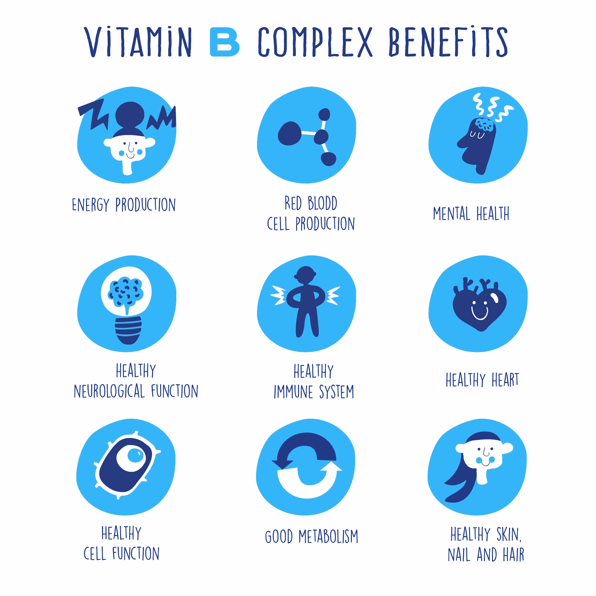 Why vitamin bs are important.